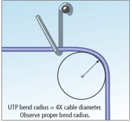 Bend-radius