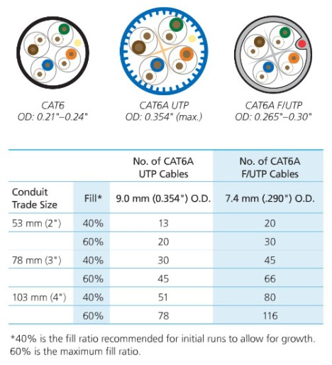 The difference between cat6 and cat6a cable diameters inside the cable diameter blog keyboard keysfo Choice Image